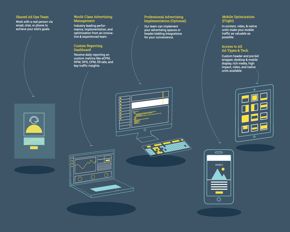 ascend program Ascend Program GRAPHIC MONUMETRIC 1 ASCEND