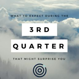 3rd quarter The 3rd Quarter, it may Surprise you. Q3 blog 256x256