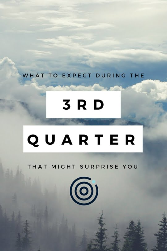 3rd Quarter 3rd quarter The 3rd Quarter, it may Surprise you. Q3 blog