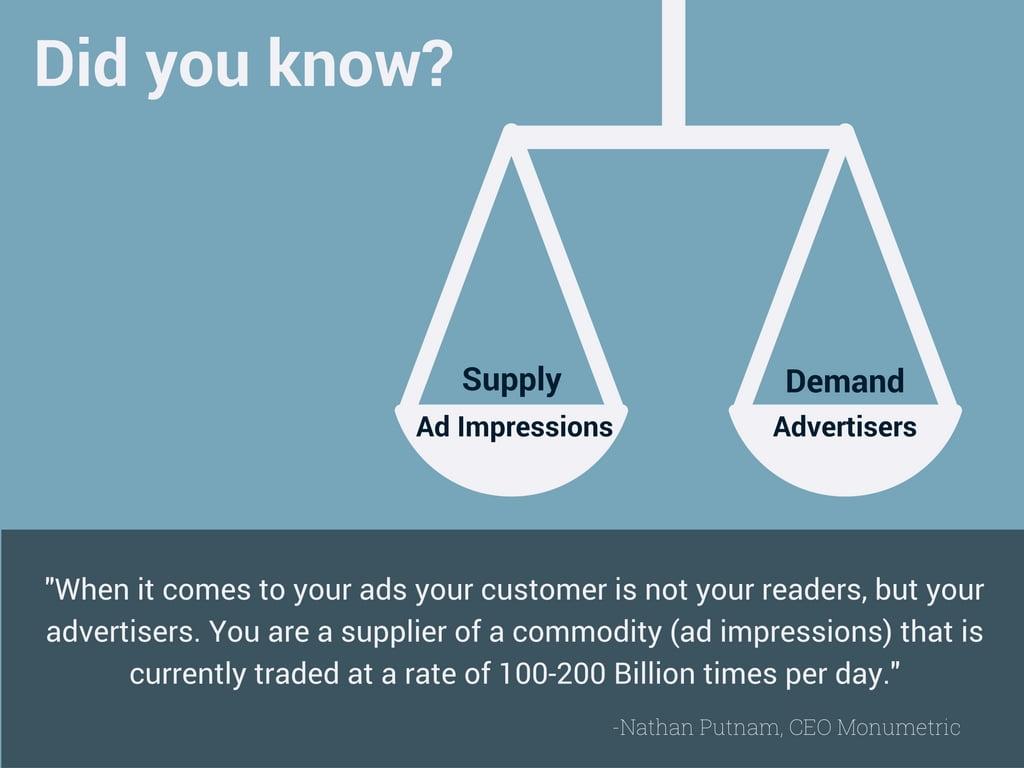 supply vs. demand: part 1 Supply vs. Demand: Part 1 3