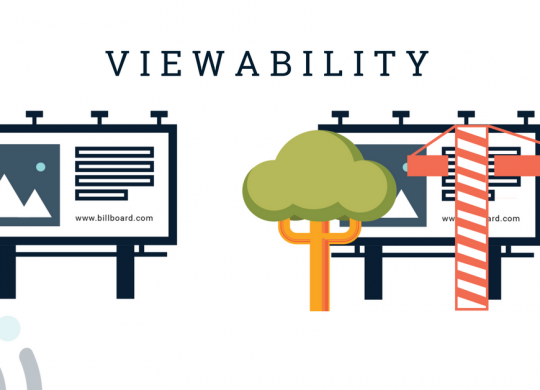 What does Viewability Mean,
