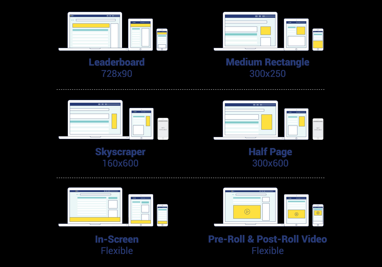 Media Kit 2.0 monumetric display ads catalogue section 5